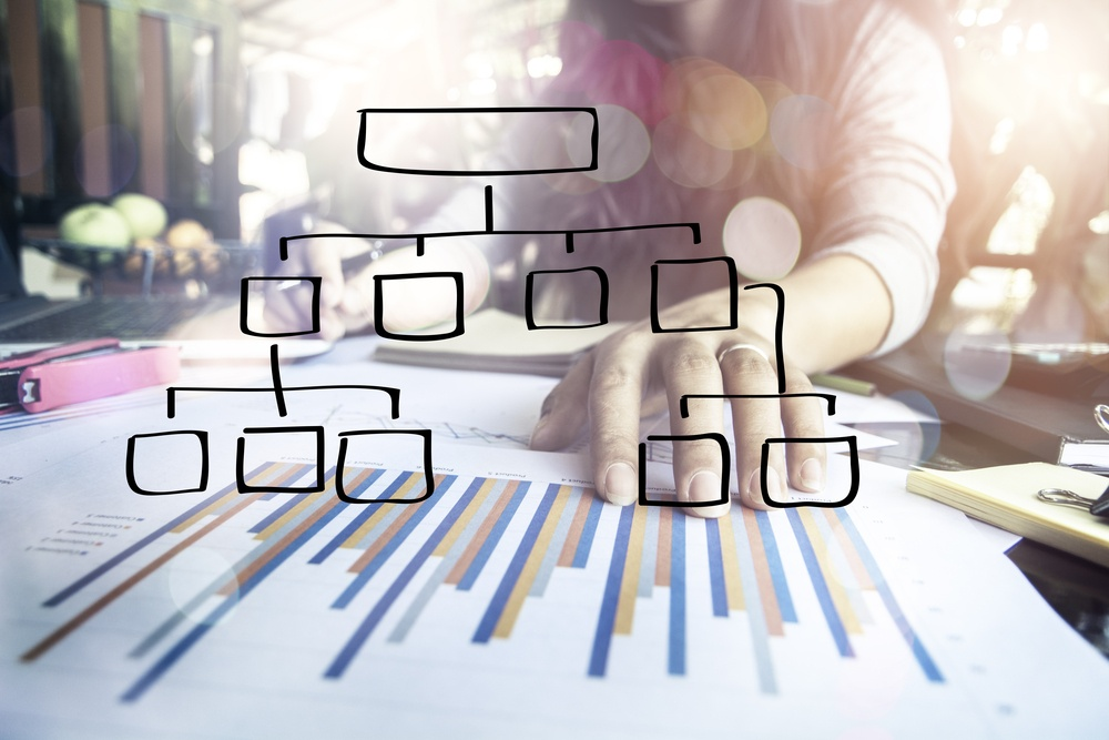 6 Steps To Transforming Your Sales Organization