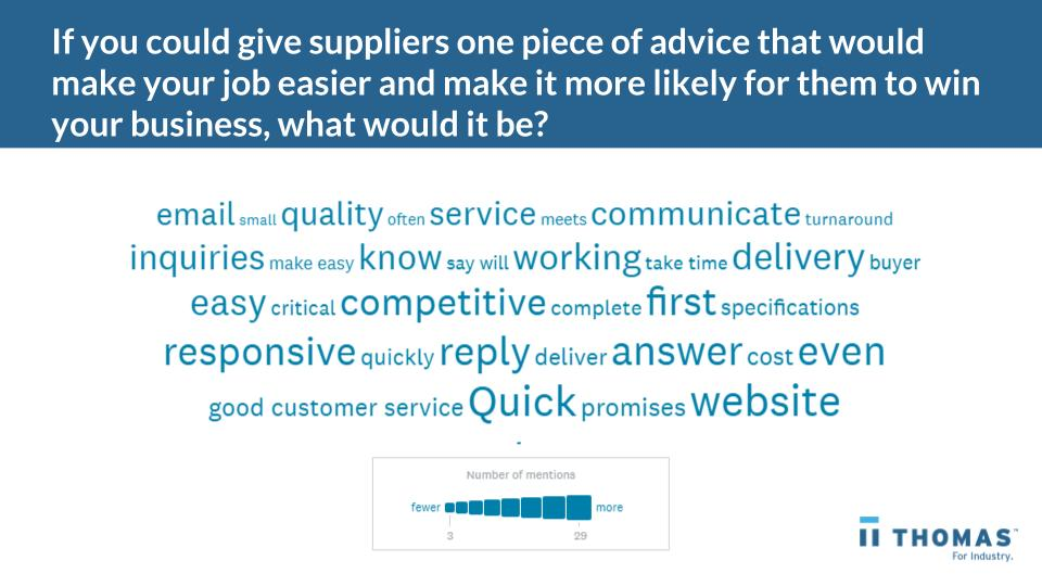 Priceless Advice: Buyers Weigh In On How You Can Win More Business