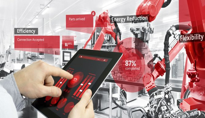 5 Essential Capabilities For Automation Technology
