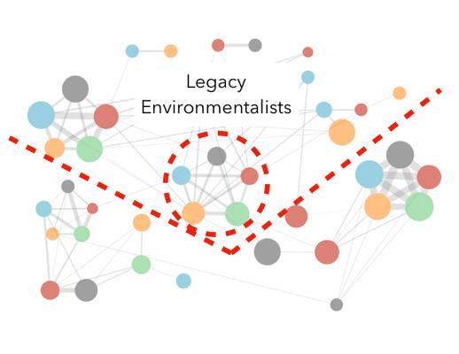 Legacy environmentalists