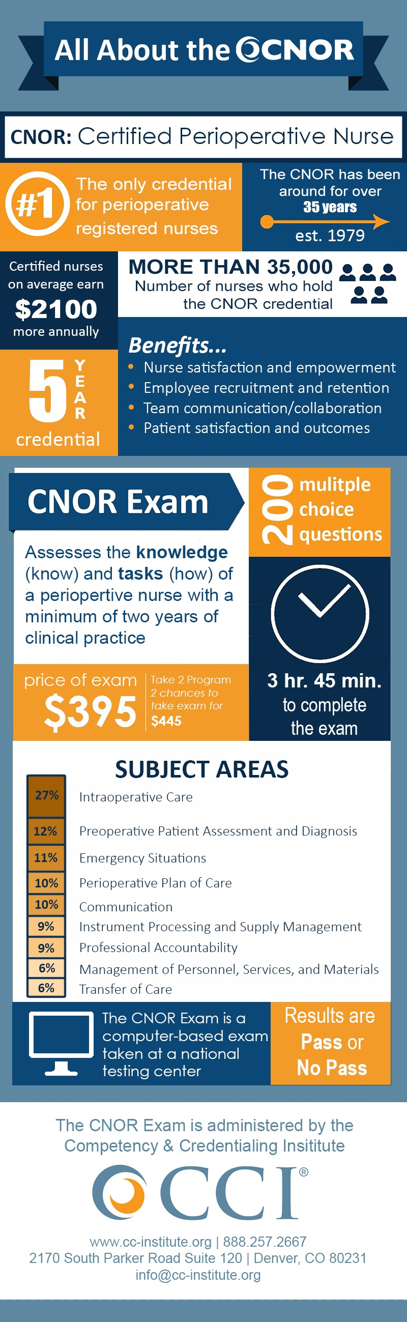 CNOR Certification Handbook Download - info.cc-institute.org