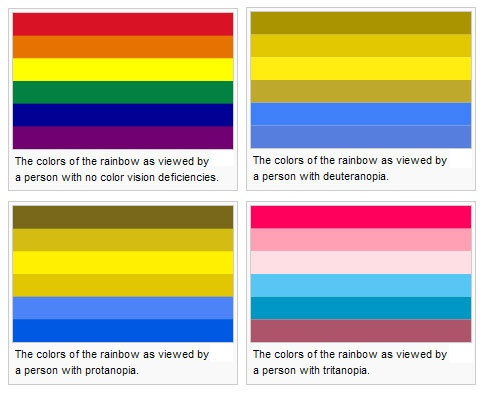 Web Design For Color Blind Users Eyequant Data Driven Design