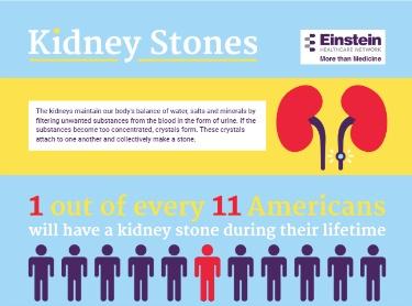 kidney_stone_infographic_x_350.jpg