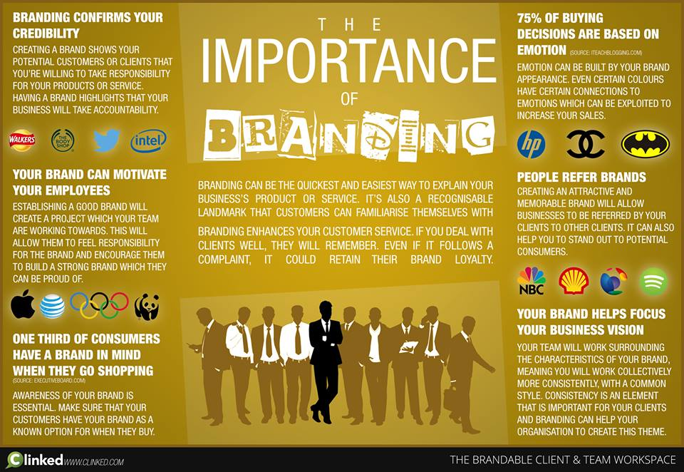 importance of branding 2014-7-16 the ability to attract and retain the best talent in the market is key for any organisation, but never more so than in highly competitive sectors.
