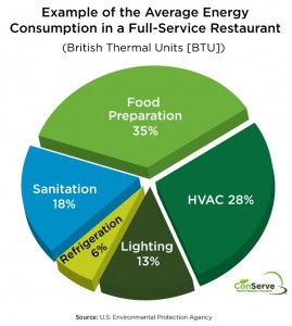 Pie-Chart_Energy_Consump-_full
