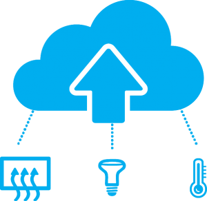 cloud-based-energy-management