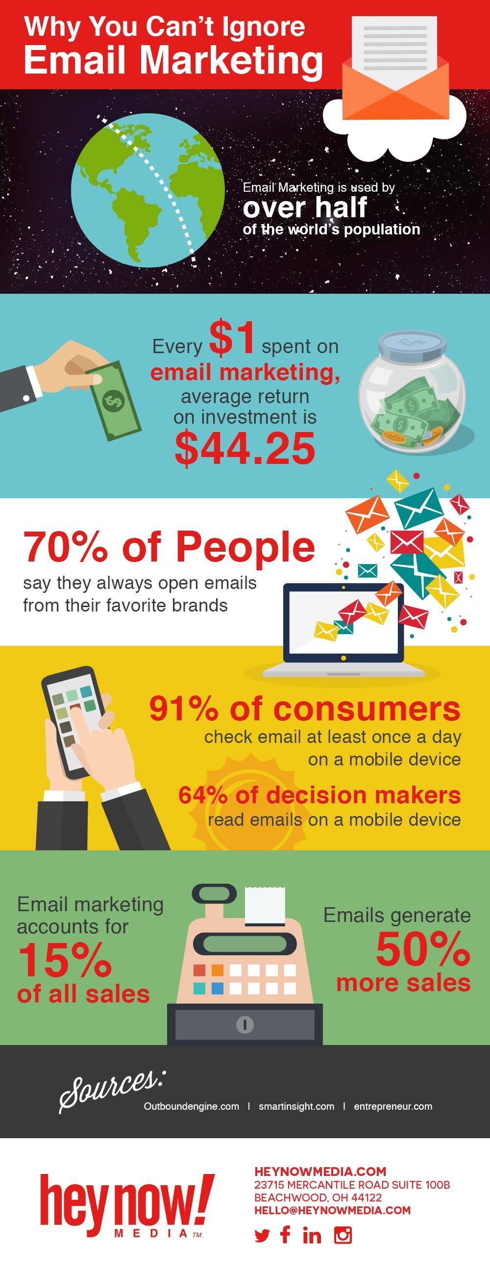 Email-Marketing-Infographic-1.jpg