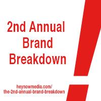 Blog Image_Brand_Breakdown