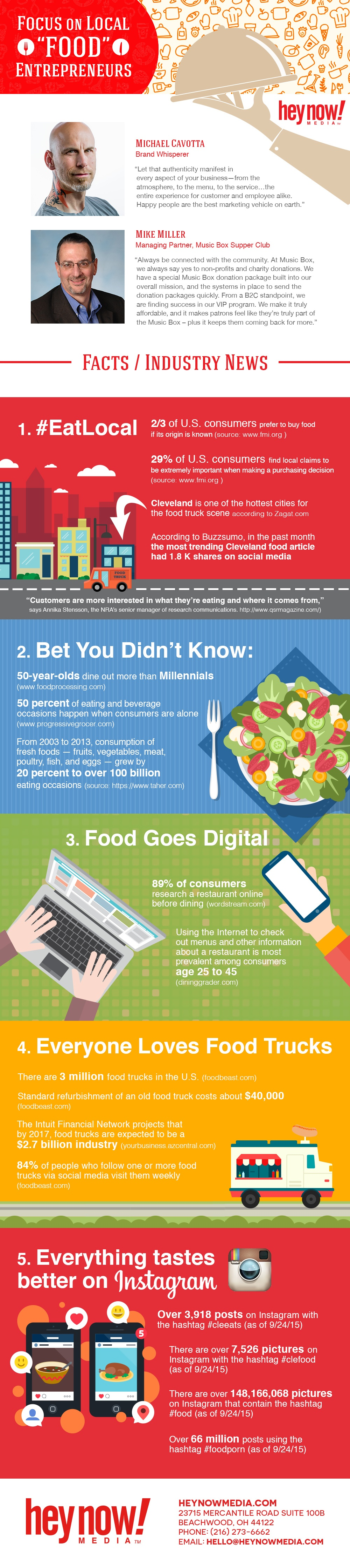 HNM-Food-Infographic