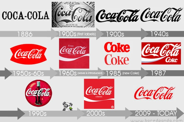 how much should your logo communicate