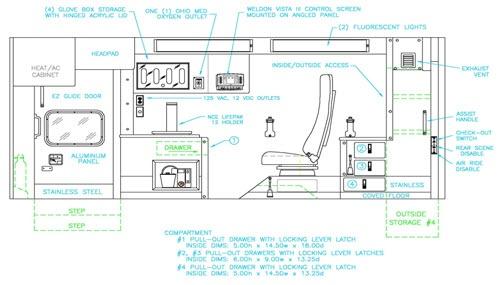 improvements in ambulance interior design