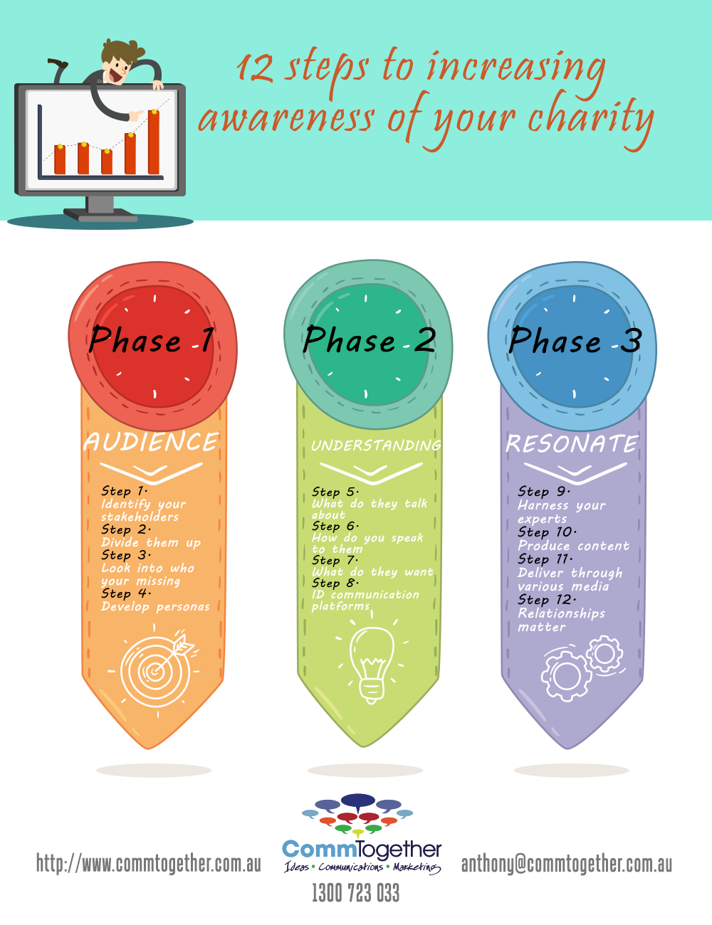 12-steps-to-increasing-awareness-of-your-charity-image.png