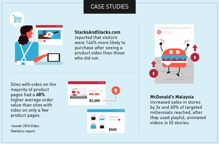 The trends shaping the future of e-commerce 1