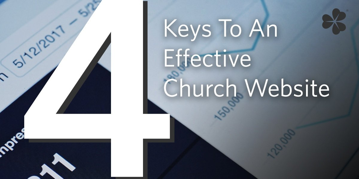 Four Keys to an Effective Church Website