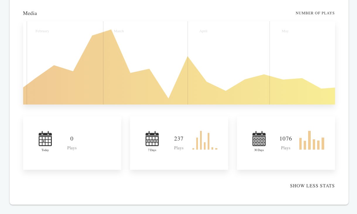 [New Feature Alert] Media Statistics