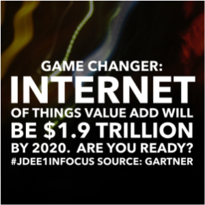 internet of things value