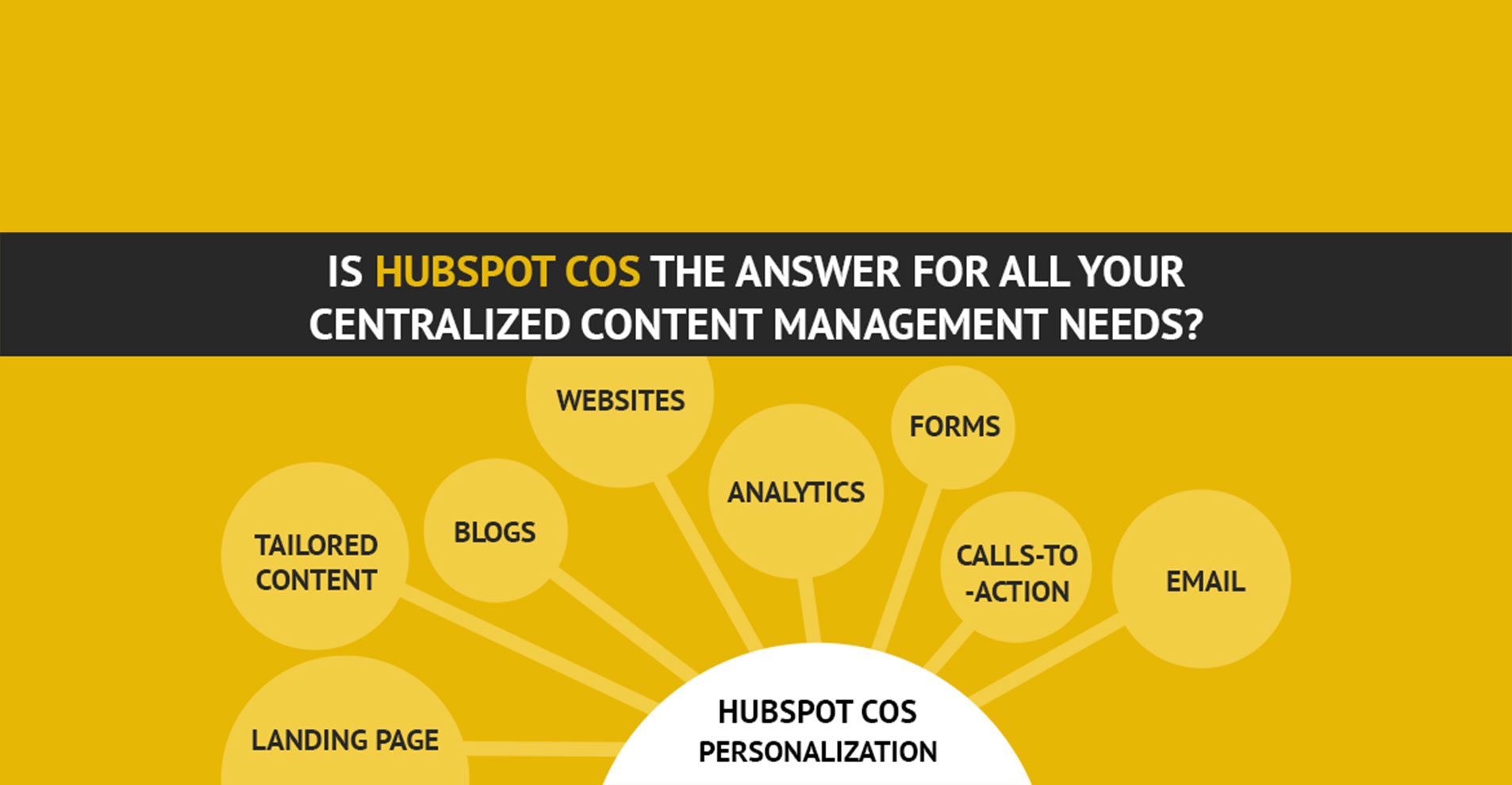Is Hubspot Coscms The Answer For All Your Centralized Content