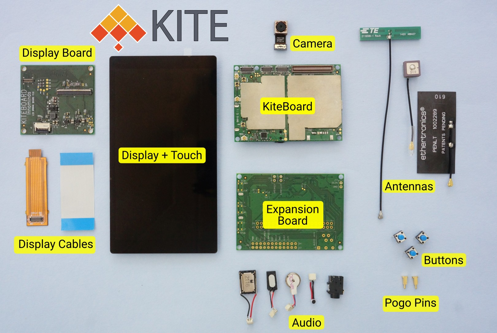 Building Poorna Your First Kitephone Option Than Store Bought Flexible Circuit Boards Give It A Try The Kiteboard Is Brains Of Kit I Find Useful To Think As Motherboard For Phone Based On Qualcomm Msm8916