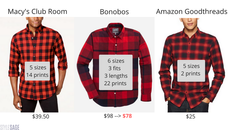 Amazon, Bonobos, Macy's