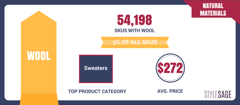 wool, assortment, sweaters, average price