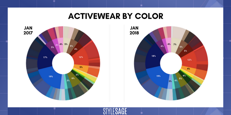 activewear colors