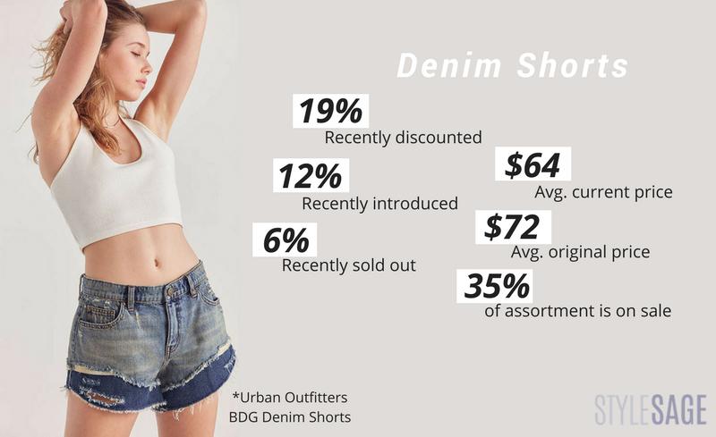 denim, shorts