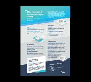 Download de ransomware veiligheidsinstructies van Joheco