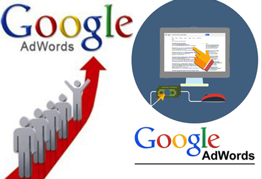 Google Adwords Graphics