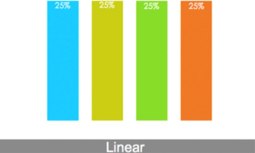 Google Attribution Linear