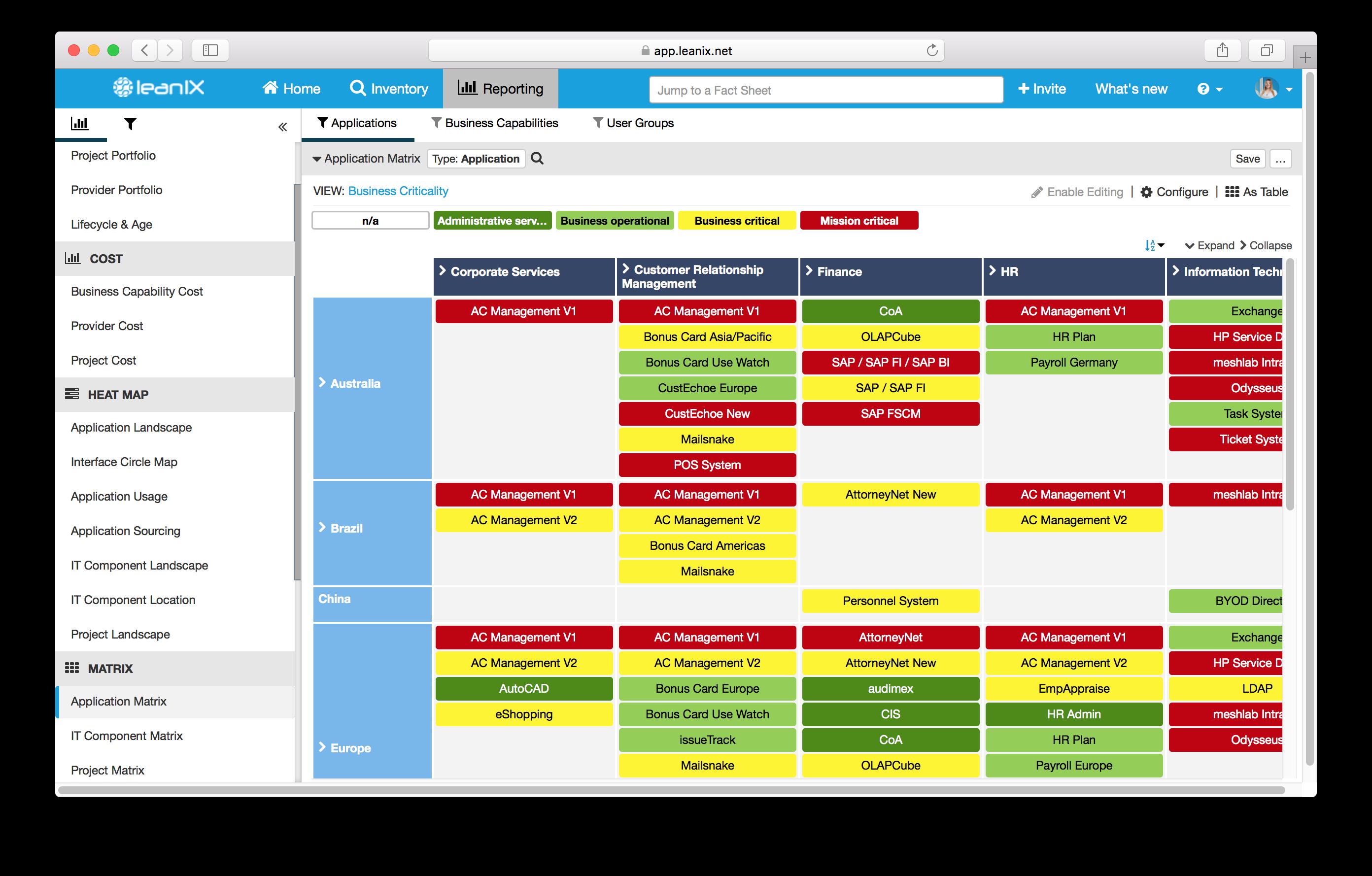 The Definitive Guide to Application Portfolio Management