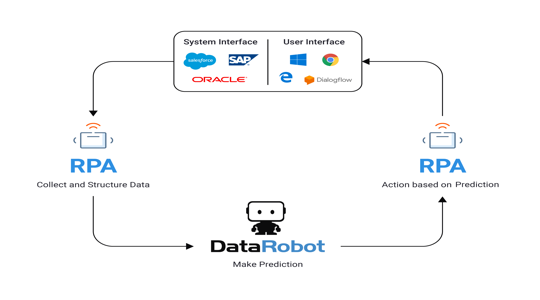RPA_Blog_Diagram_V2USETHIS_FEATURE