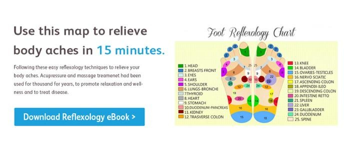 5 Diy Foot Reflexology Can Treat Your Back Pain