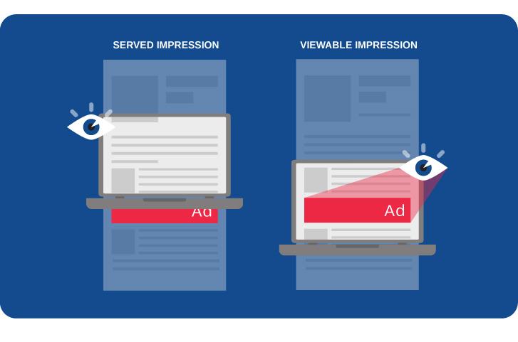 Served-versus-Viewable-Impression