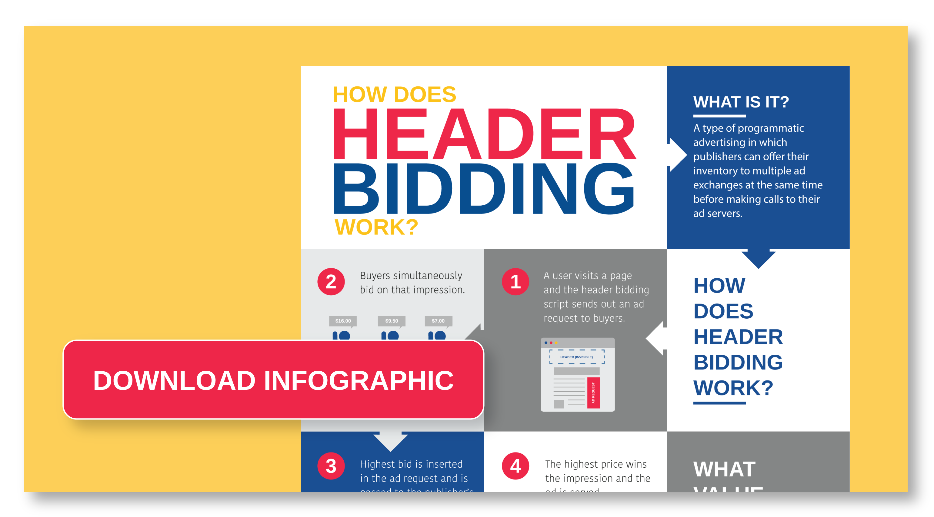 What is header bidding?-03-1