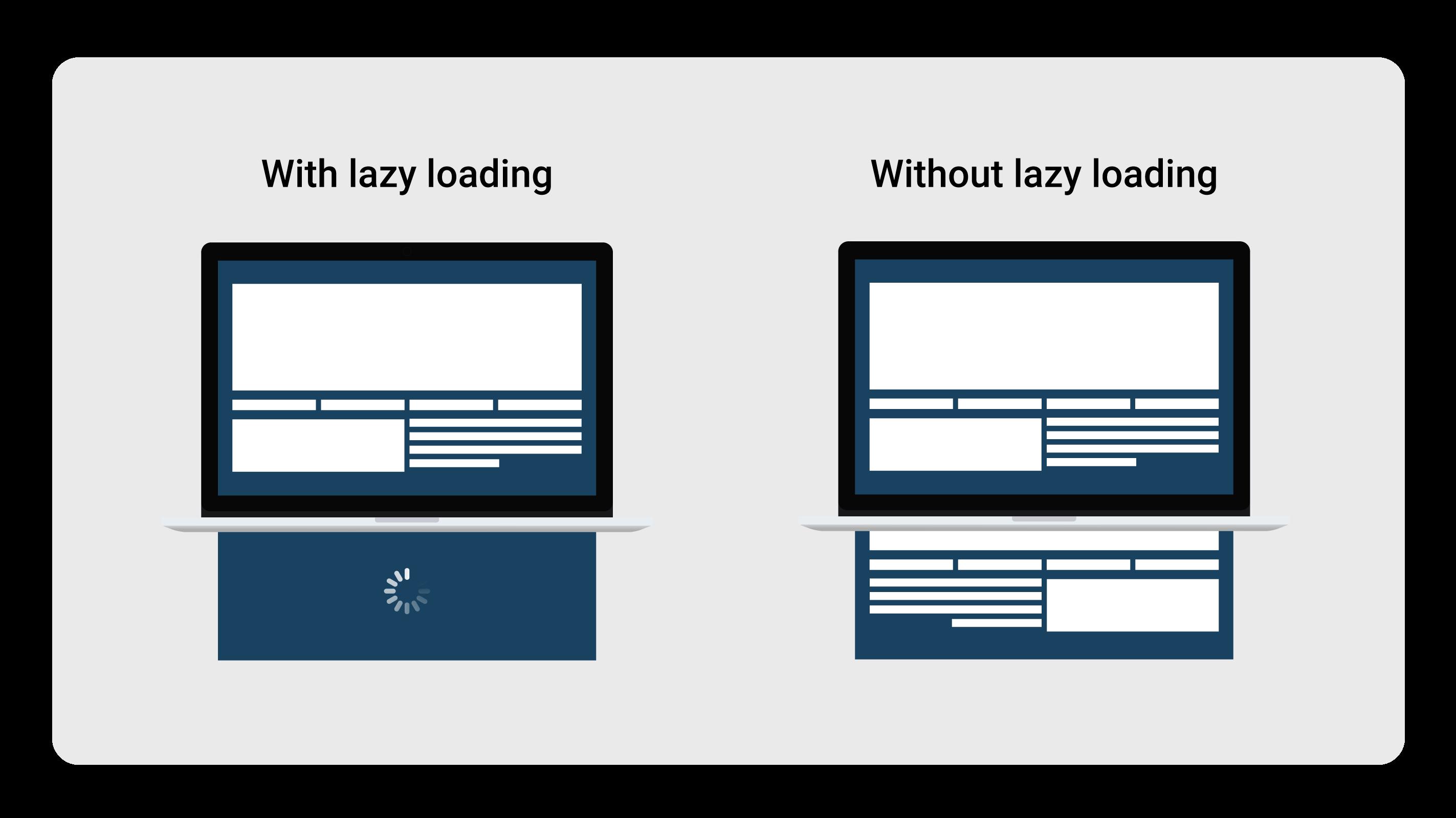 lazy loading-01