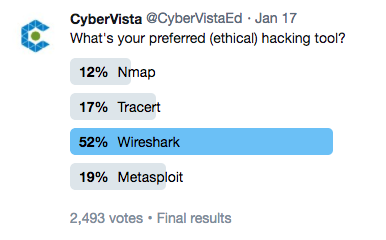 TwitterPoll.png