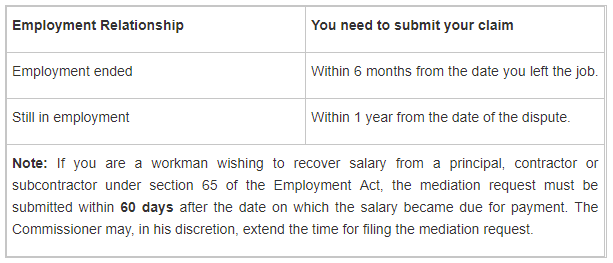 When to file Claims ECT singapore.png