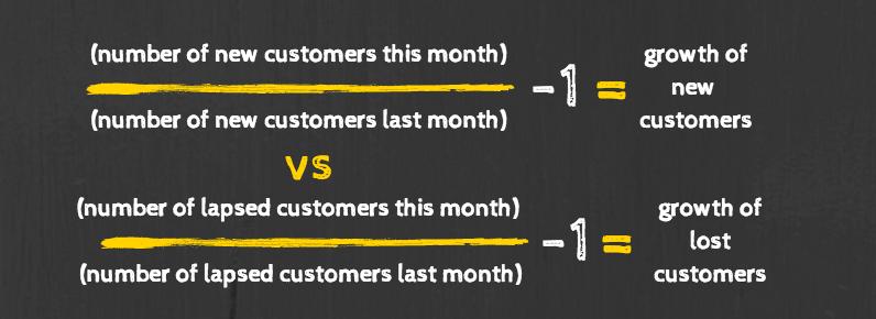 Ecommerce retail metrics