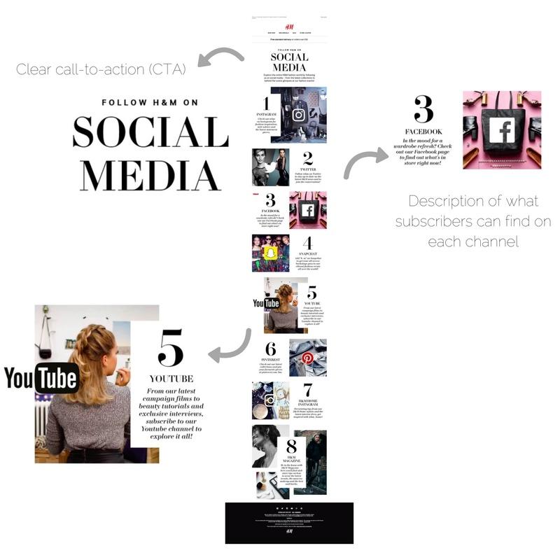 H&M newsletter_social media promotion
