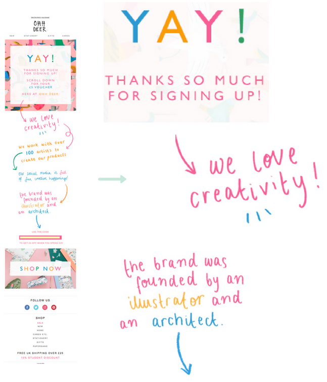 Ohh Deer welcome email -1