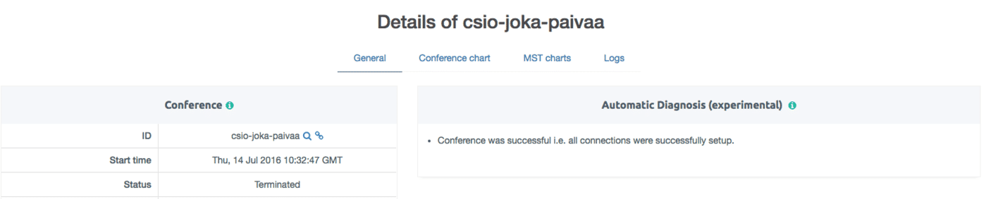 The four tabs in the conference view of the callstats.io dashboard