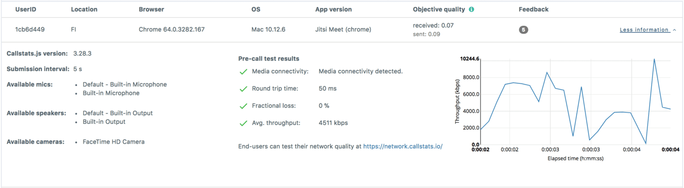 WebRTC Pre-Call Network Test Dashboard