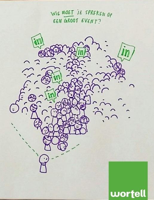 Je complete netwerk zien op een evenement met de Hololens.
