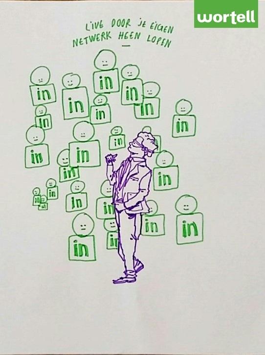 Live door je LinkedIN netwerk wandelen met de Hololens