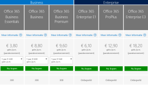 Microsoft Office 365 Business Premium versus andere Office 365 versies