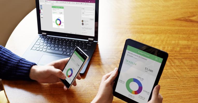 De mogelijkheden in Office 365 zijn eindeloos