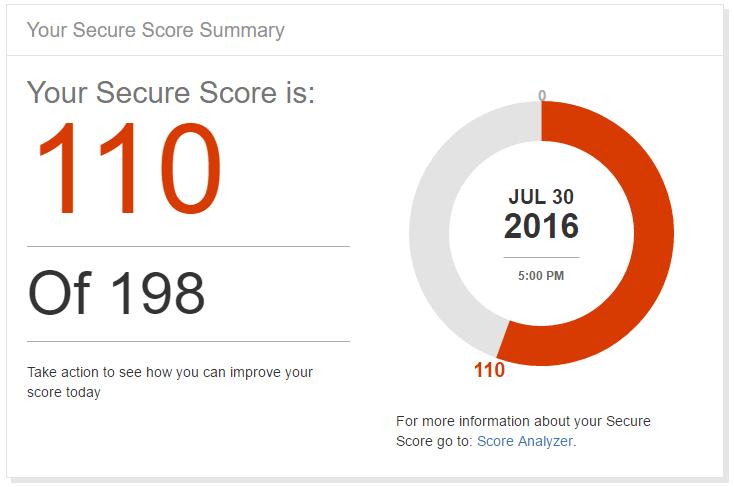 Office365 Secure Score