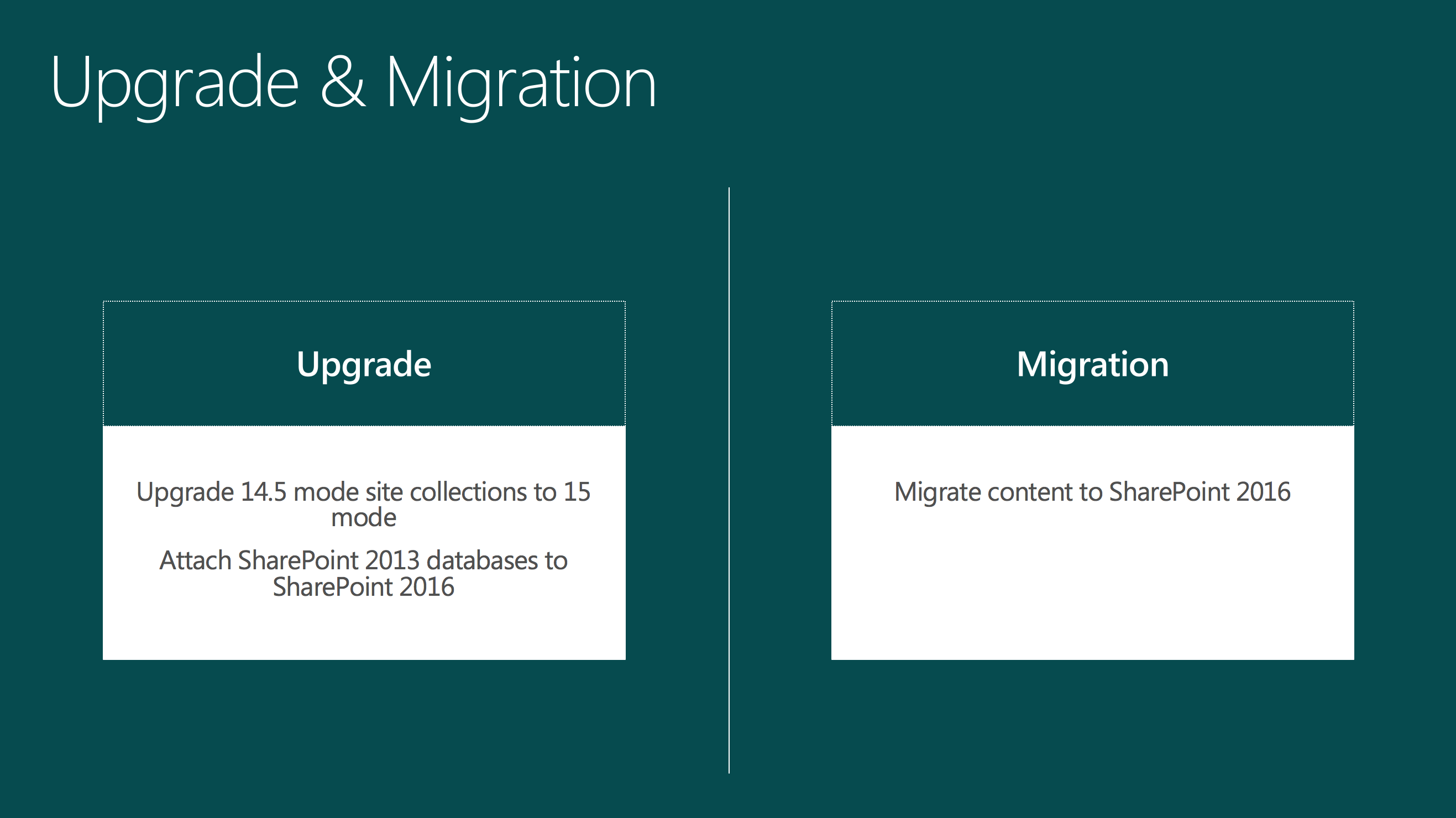 SharePoint 2016 Upgrade & Migration