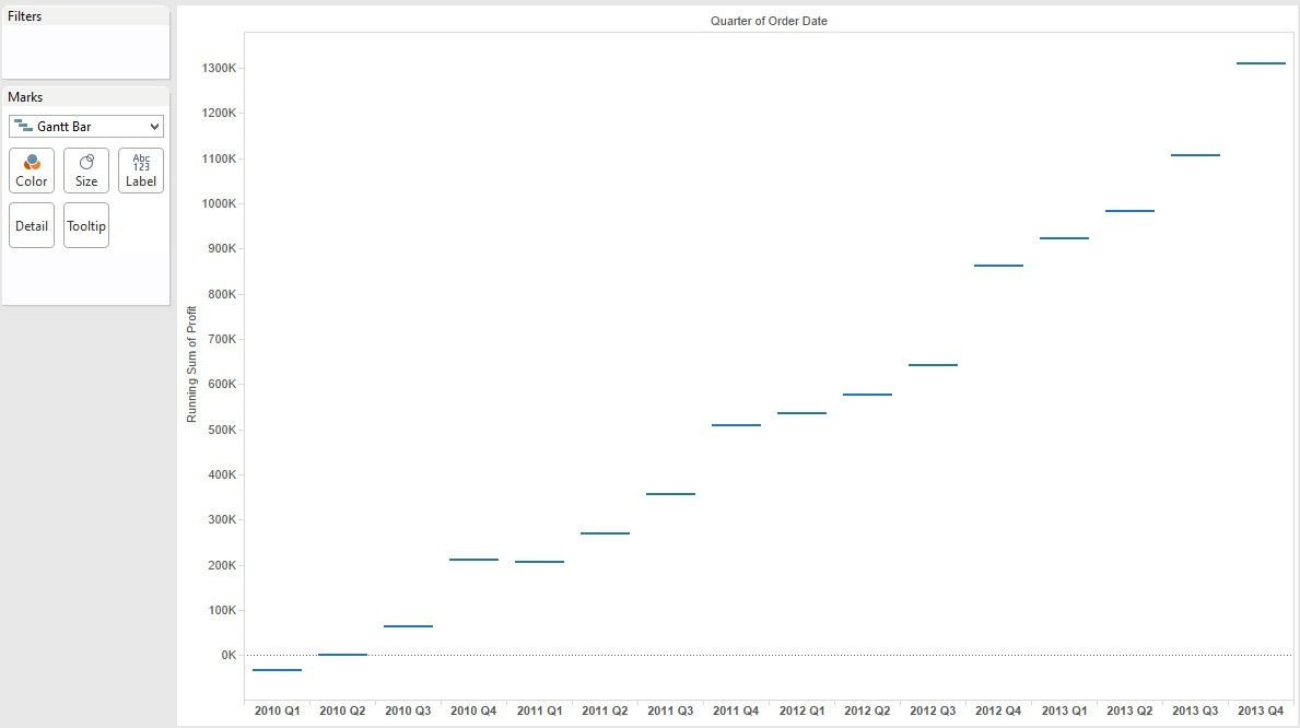 Building a waterfall chart in tableau basic part 1 automatic to gantt bar nvjuhfo Images