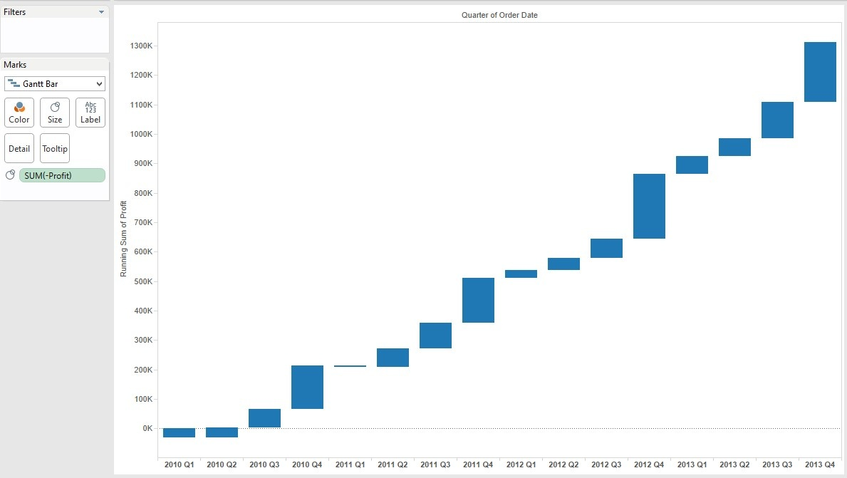 Building a waterfall chart in tableau basic part 1 drag new measure to have lines extend bars nvjuhfo Choice Image